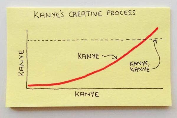 11. Kanye West