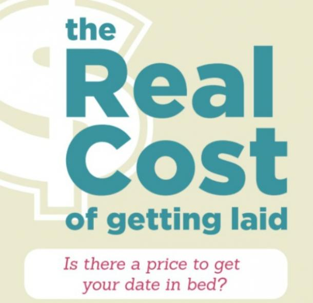 the real cost of getting laid