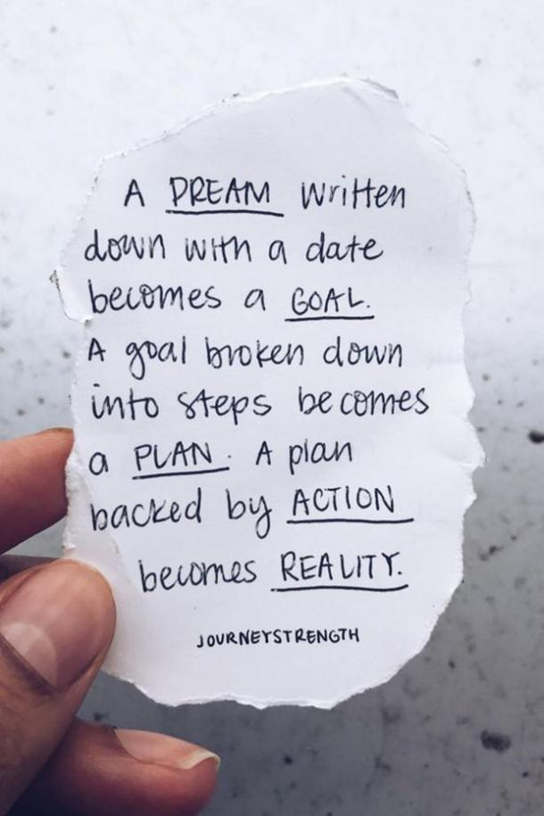 A dream written down with a date becomes a goal. A goal broken down into steps becomes a plan. A plan backed by action becomes reality.
