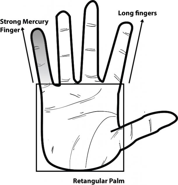 High Priestess archetype palm shape