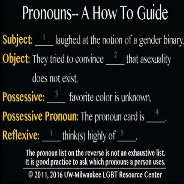 gender spectrum pronoun use