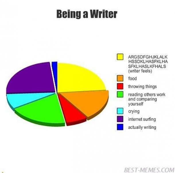 25 Best Quotes Funny Memes About Writing To Celebrate National Author S Day November 1st Yourtango