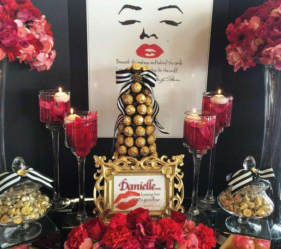 Marilyn Monroe adult birthday party idea