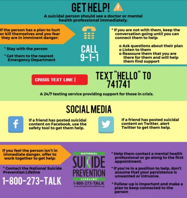 suicide prevention - how to get help