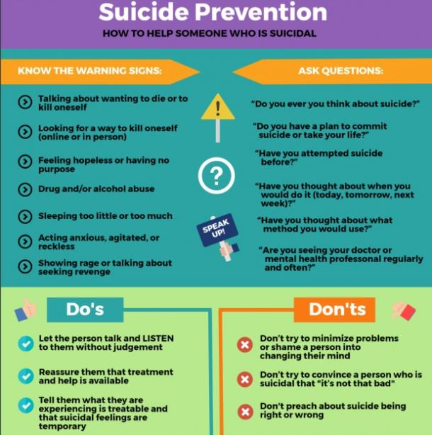 suicide prevention - warning signs