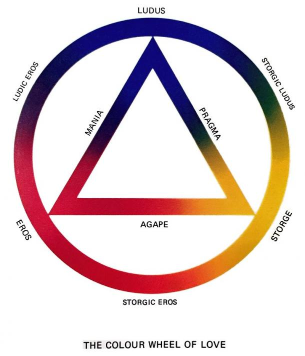 The Color Wheel of Love