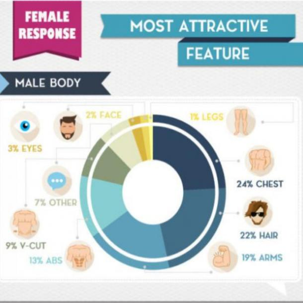 attractive male features by geography