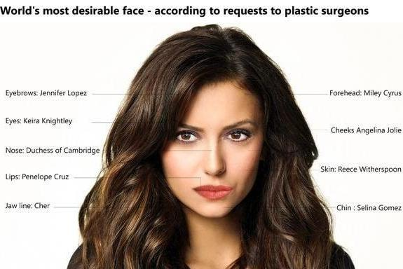 worlds most desirable face