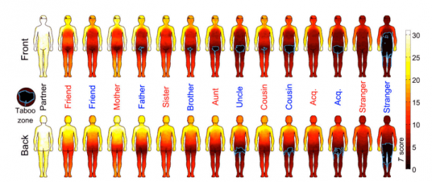 chart shows where men and women want to be touched pnas study