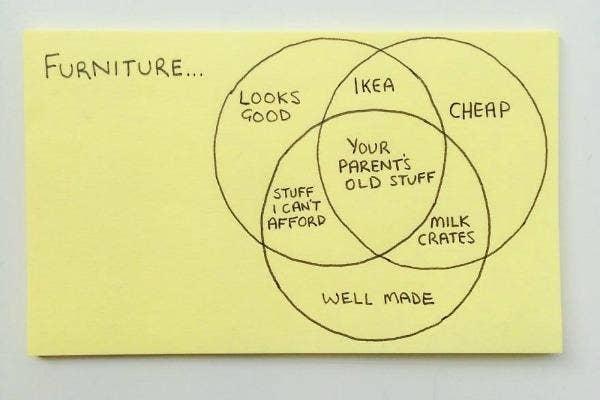 2. Adult Venn Diagram