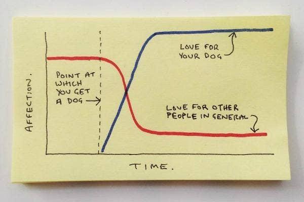 5. Measurement Of Love