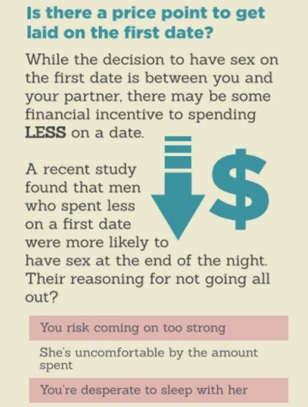 Money spent on great sex