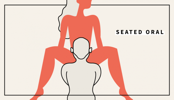 3. Seated Oral