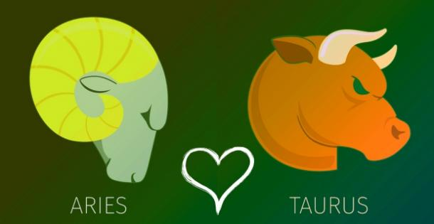 Aries Taurus Zodiac Sign Zodiac Compatibility Power Couple Relationship