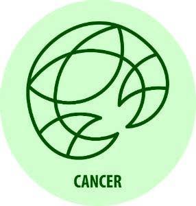 Cancer Zodiac Sign Traits
