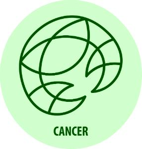 Cancer Zodiac Sign Strongest Personality Trait