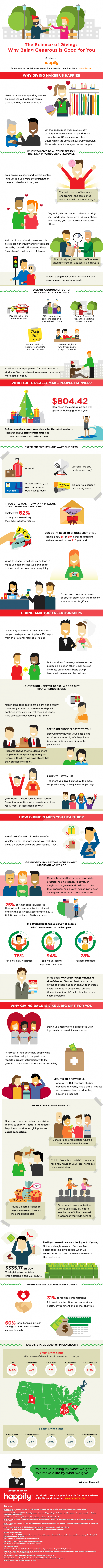 "<strong><a href=""http://my.happify.com/hd/science-of-giving-infographic/"">Happify</a></strong>"