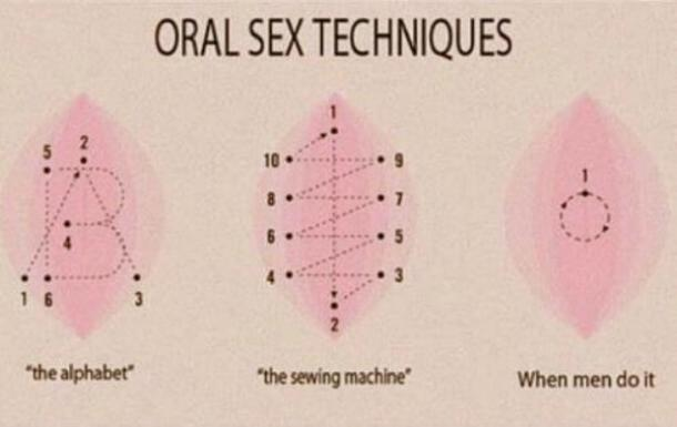 A Women How Give Oral To To relocating your
