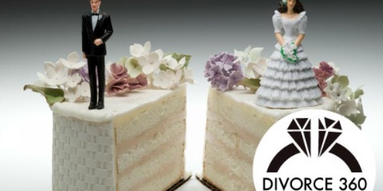 Welcome To Divorce 360: Prevention & Survival