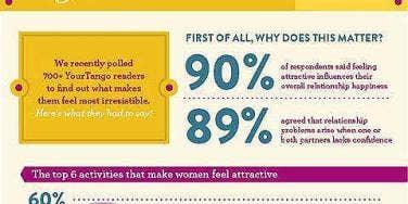 What Do Men & Women Find Irresistible? yourtango