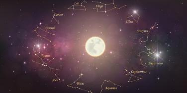Full Moon In Aries Love Horoscopes For All Zodiac Signs, October 20, 2021
