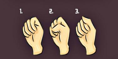 Fist Personality Test