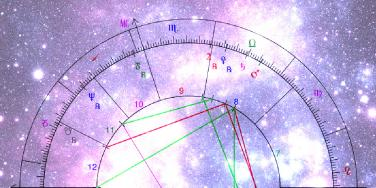 midheaven sign in natal chart
