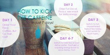 The 7-day Caffeine Detox