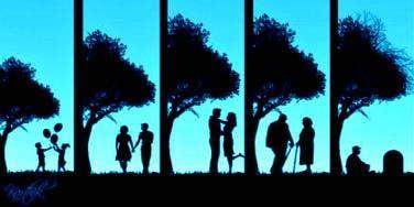 love across time