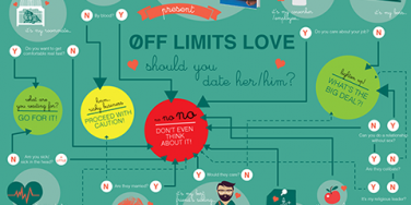 Infographic: Is He Or She Off Limits?