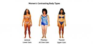 The Best Way To Lose Weight Based On Your Body Type & Personality